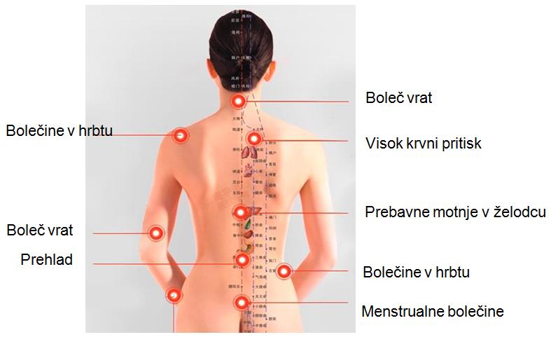 masaža glave